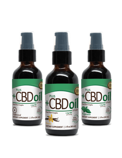 CBD Oil One Ounce Spray